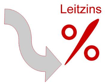 Leitzins Zinsen