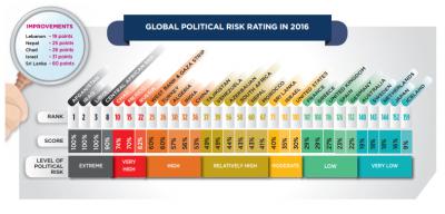 Die Welt 2017: Ein unsicheres Gefüge