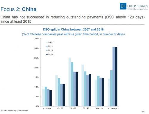 Chinas Aufstieg – was bringt er uns?