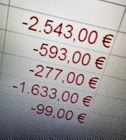 Marktpreisdifferenzrisiko